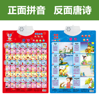 Infants and young children early childhood sound wall charts pronunciation cognitive card phonetic sound wall charts baby to see Figure literacy recognize letters
