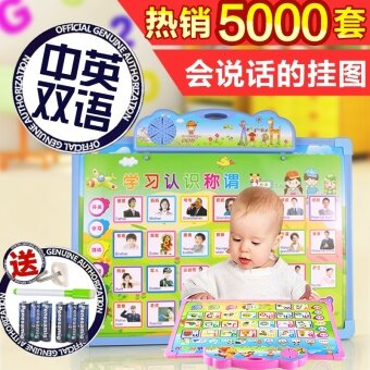 Speak reading cognitive sketchpad sound hanging picture