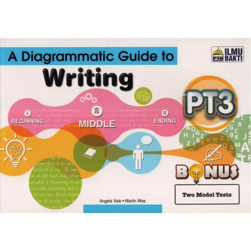 ILMU BAKTI A Diagrammatic Guide To Writing PT3 2017 Malaysia