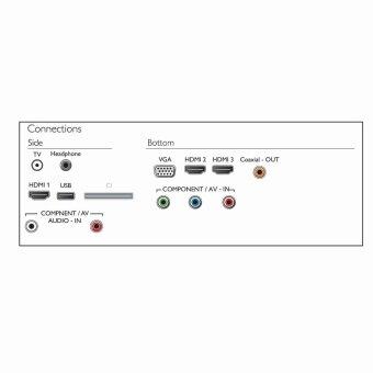 ... Philips TV 65-Inch Full HD (2016 Model - 65PFT5250) 3 x HDMI ...