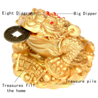 Harga Feng Shui Money LUCKY Fortune Oriental Chinese Ching Frog Toad Coin Home Decor