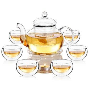 Harga LOCAUPIN High Borosilicate Glass Teapot + Tea Cups + Insulation Stove (Set B)
