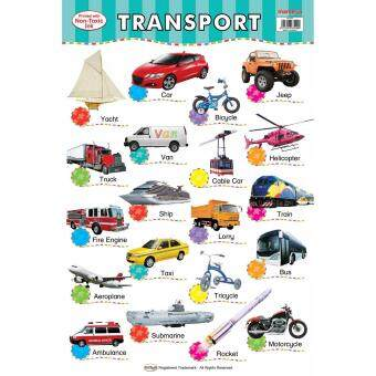 Harga Mamega Learning Wall Chart ( Transport )