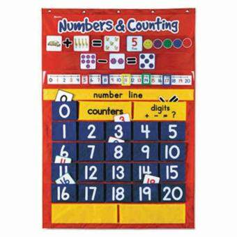 Harga LEARNING RESOURCES Numbers and Counting Pocket Chart